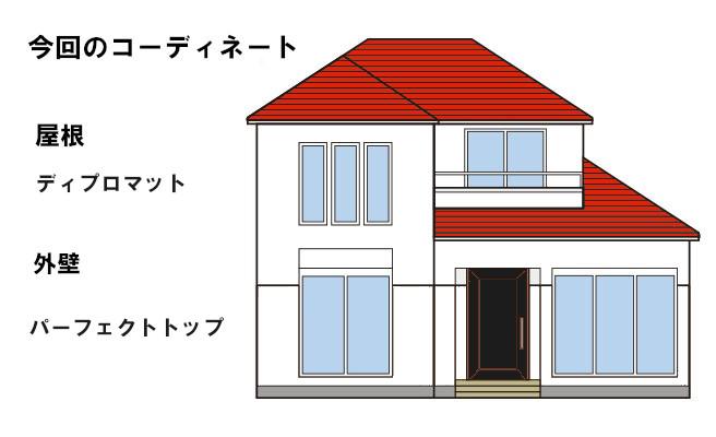 イラスト屋根重ね葺き工事・外壁塗装工事【19】千葉県柏市W様