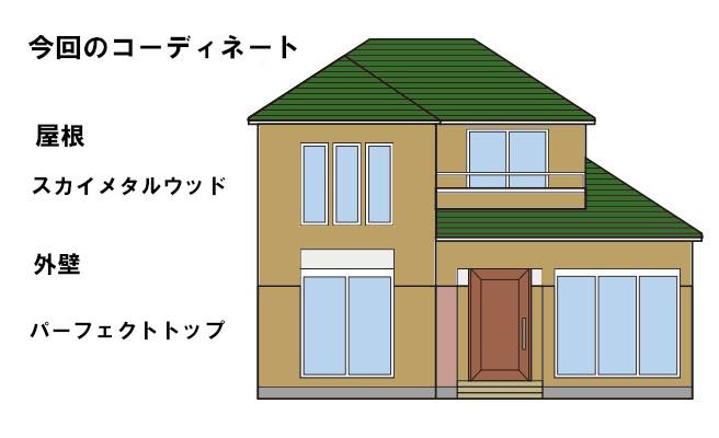 イラスト屋根重ね葺き工事・外壁塗装工事【30】横浜市青葉区