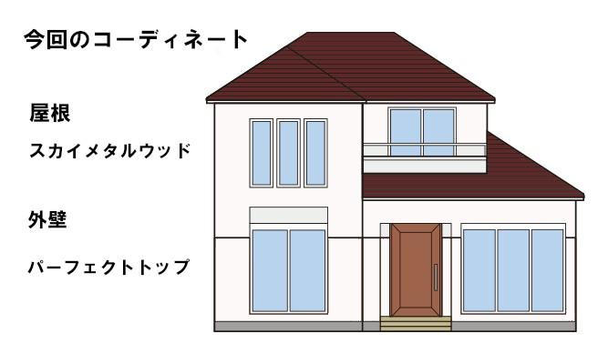 イラスト屋根葺き替え、外壁塗装【117】川崎市高津区N様