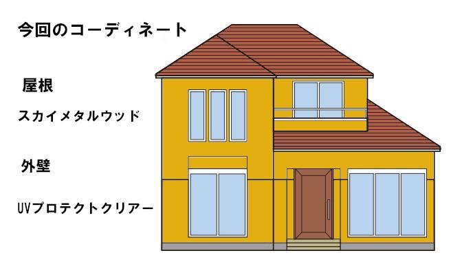 イラスト屋根重ね葺き工事・外壁塗装工事【43】川崎市宮前区Y様