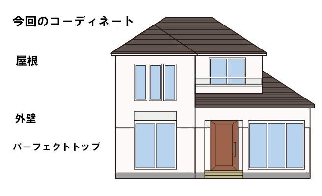 イラスト外壁塗装工事【58】横浜市港北区T様