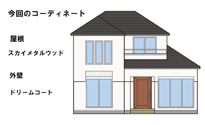 イラスト屋根重ね葺き工事・外壁塗装工事【63】横浜市泉区K様