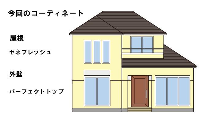 イラスト屋根塗装工事・外壁塗装工事【54】横浜市緑区T様
