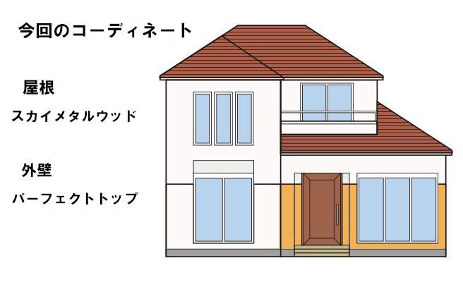 イラスト屋根葺き替え工事、外壁塗装工事【126】横浜市緑区M様