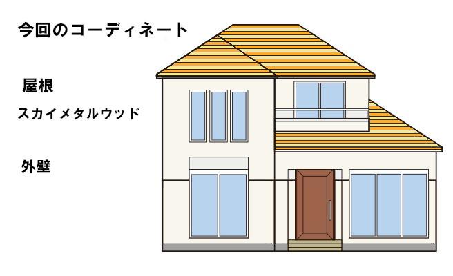 イラスト屋根葺き替え工事・外壁塗装工事【72】川崎市中原区M様