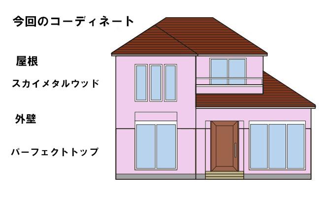 イラスト屋根重ね葺き工事 外壁塗装【74】横浜市港北区F様