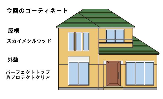 イラスト屋根重ね葺き工事・外壁塗装工事【106】東京都品川区M様