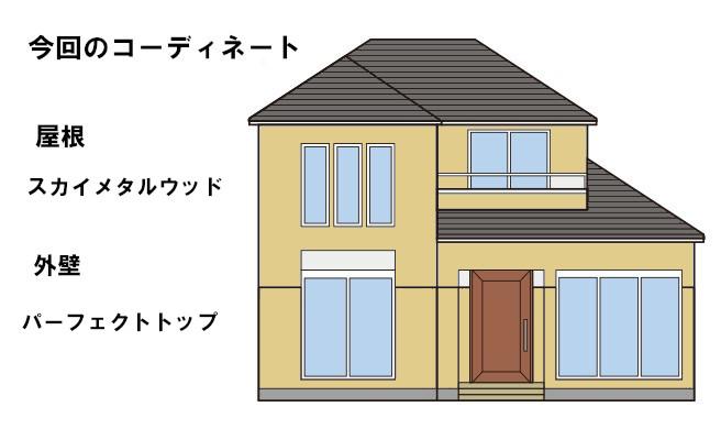 イラスト屋根重ね葺き、外壁塗装、雨樋交換【168】横浜市港北区I様