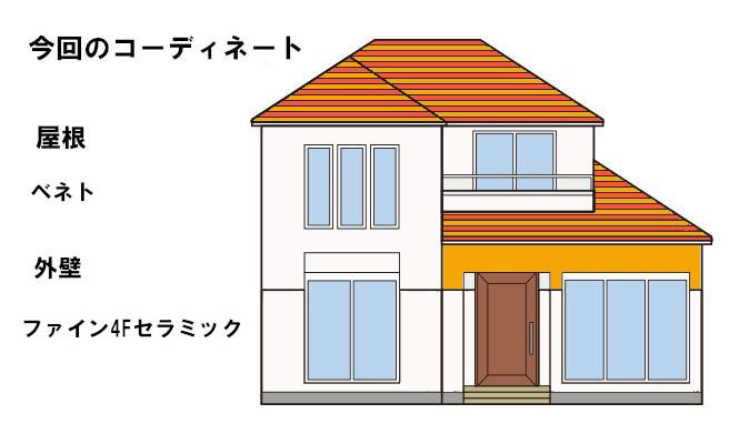 イラスト屋根重ね葺き、外装塗装【154】横浜市緑区K様