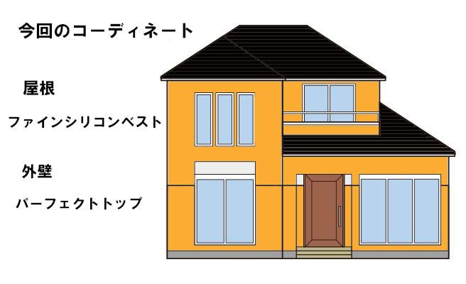 イラスト屋根塗装、外壁塗装【115】横浜市神奈川区T様
