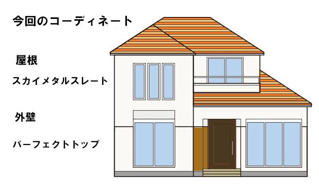 イラスト屋根重ね葺き、外壁塗装 【150】横浜市都筑区F様