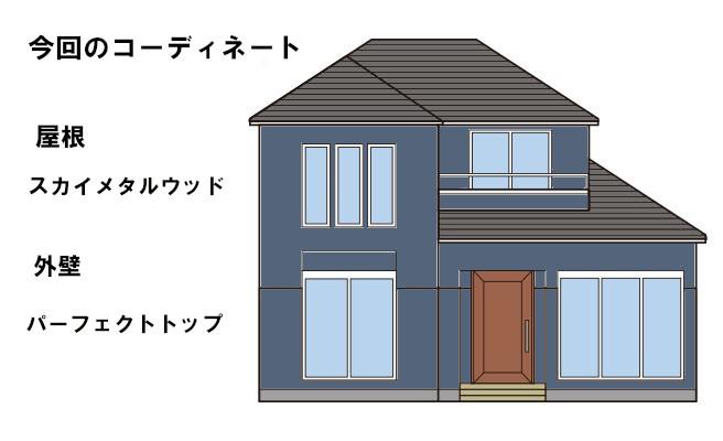 イラスト屋根重ね葺き、外壁塗装【111】横浜市都筑区K様
