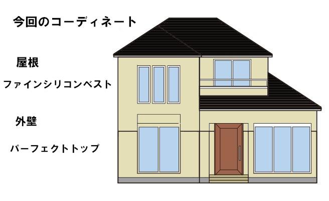 イラスト屋根塗装、外壁塗装【108】横浜市保土ヶ谷区S様