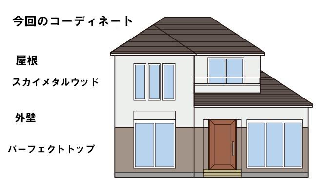 イラスト屋根重ね葺き、外壁塗装、雨樋交換【128】