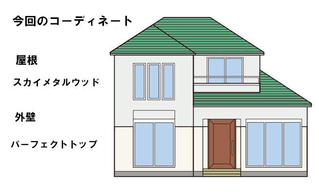 イラスト屋根重ね葺き、外壁塗装、雨樋交換、破風板金取付【161】横浜市青葉区N様