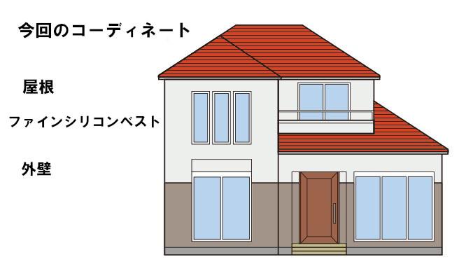 イラスト屋根塗装【119】横浜市鶴見区K様