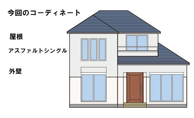 イラスト屋根重ね葺き【151】横浜市鶴見区K様