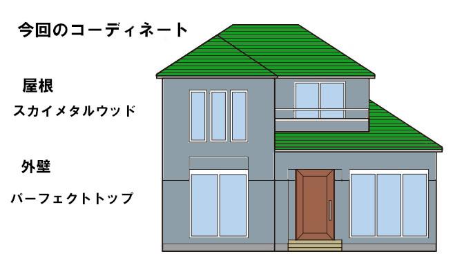 イラスト屋根重ね葺き、外壁塗装【127】横浜市青葉区N様