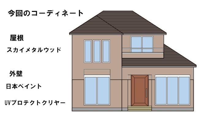 イラスト屋根重ね葺き工事、外壁塗装【123】横浜市青葉区Y様