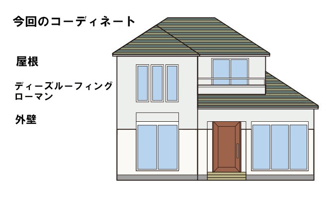 イラスト屋根重ね葺き、外壁部分塗装【157】横浜市都筑区M様
