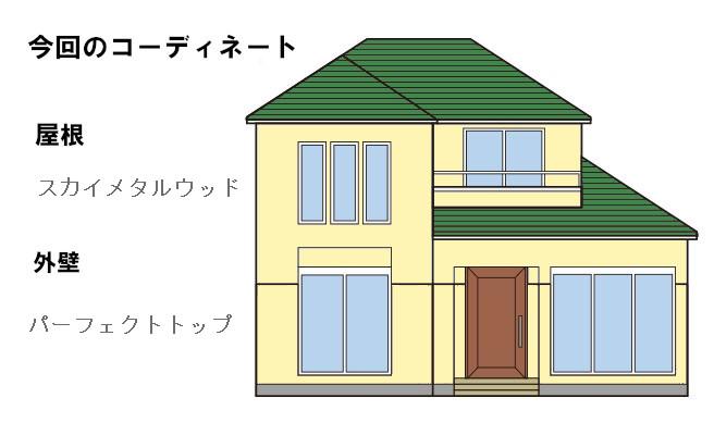 イラスト屋根重ね葺き、外壁塗装、雨樋交換【167】横浜市青葉区I様