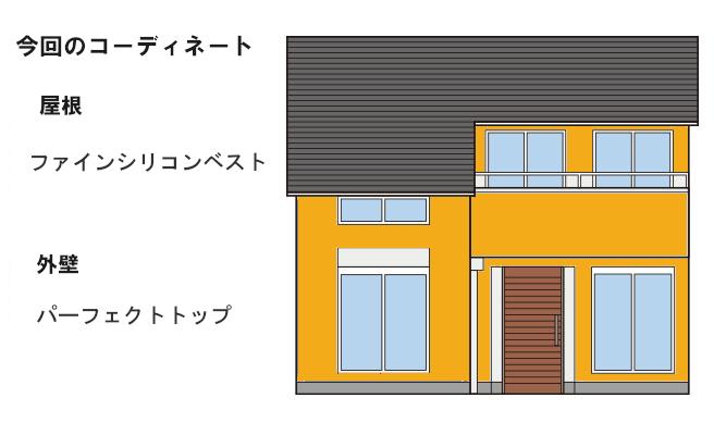 イラスト屋根塗装工事(補修)、外壁塗装工事【170】横浜市神奈川区T様