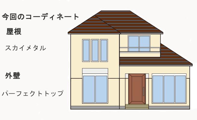 イラスト屋根重ね葺き工事、外壁塗装工事【217】横浜市青葉区