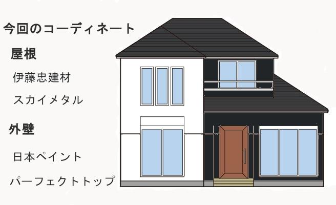イラスト屋根葺き替え工事、外壁塗装工事、雨樋交換工事【246】