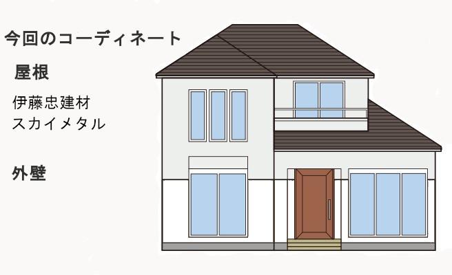イラスト屋根重ね葺き工事、部分塗装工事【242】