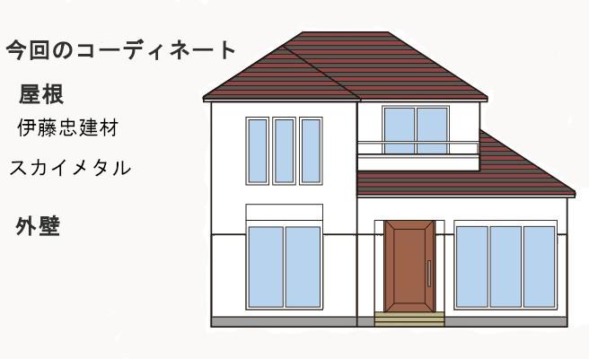 イラスト屋根重ね葺き工事【250】横浜市青葉区