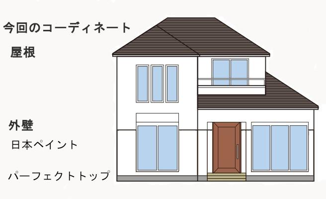 イラスト外壁塗装工事、雨樋交換工事、破風板金工事【252】藤沢市