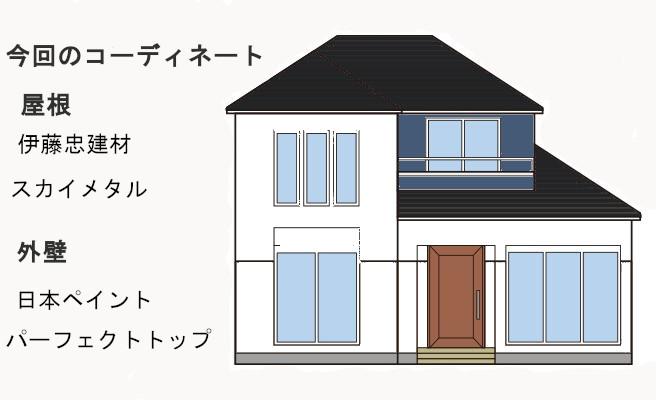 イラスト屋根重ね葺き、外壁塗装工事、内装工事【247】横浜市保土ヶ谷区