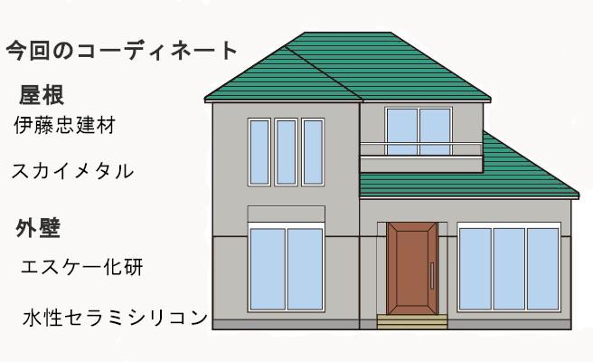 イラスト屋根重ね葺き工事、部分塗装工事、雨樋交換工事【257】