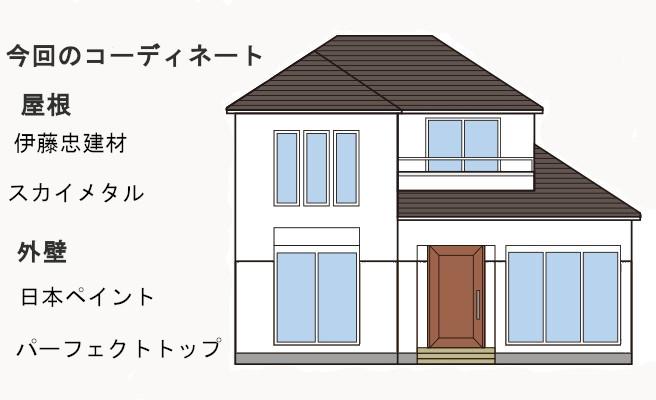 イラスト屋根重ね葺き工事、外壁塗装工事、雨樋交換工事【255】