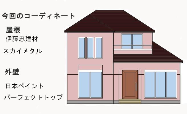 イラスト屋根重ね葺き工事、外壁塗装工事【279】横浜市磯子区