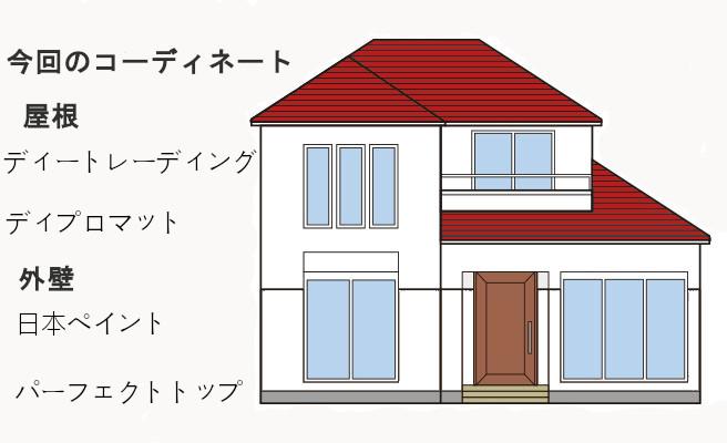 イラスト下屋根重ね葺き工事、外壁塗装工事【285】横浜市青葉区